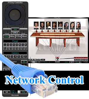 PTZOptics Control Software Network IP