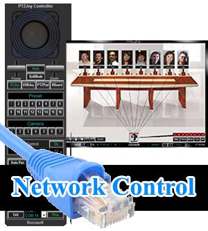 PTZOptics Control Software Network IP