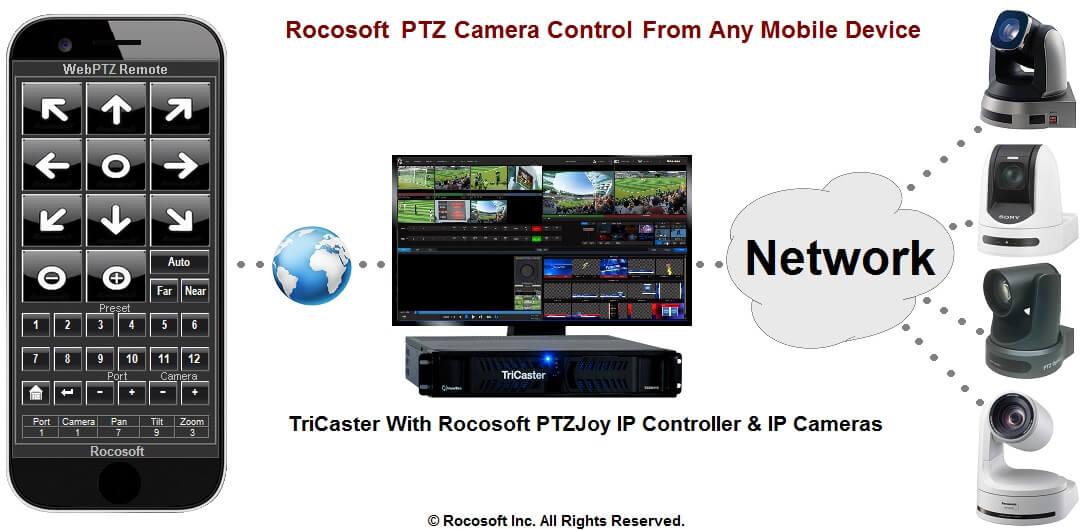 ptzjoy-ip-pro-lp-webremote