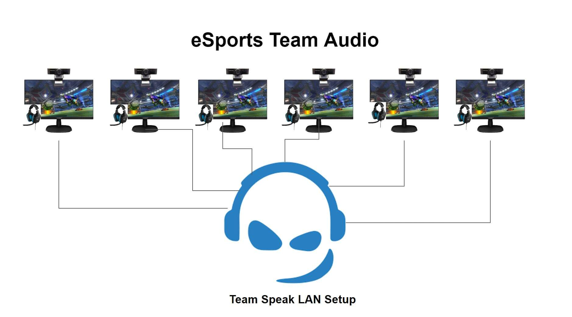 Esports Team Audio