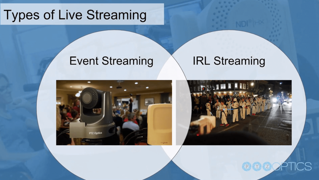 Event Streaming vs IRL Streaming