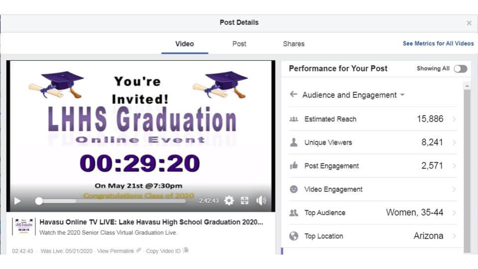 Facebook Stats from Live streaming a Virtual Graduation