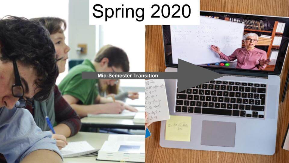 The State of Remote Education 2020 (1)