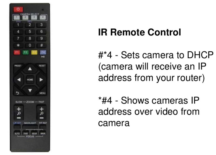 IR Remote Control Shortcuts for PTZOptics