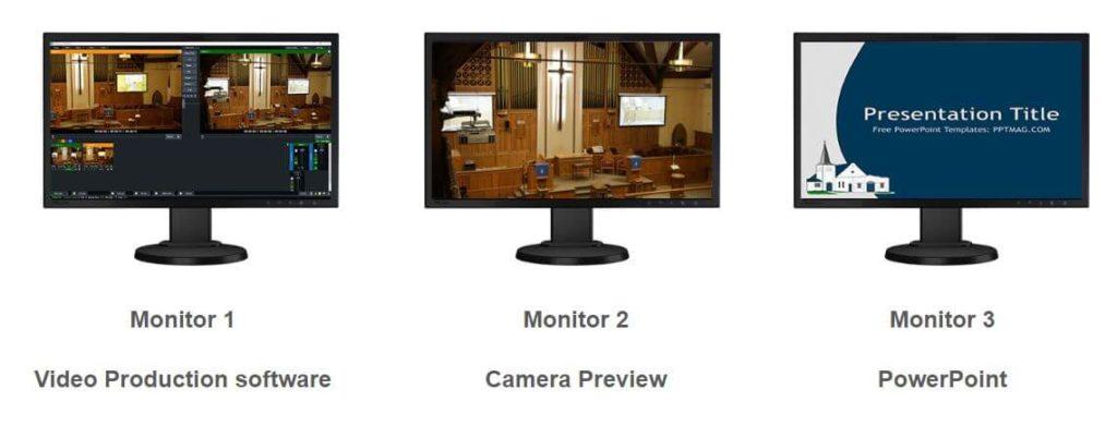 Monitor Setup Church Streaming System