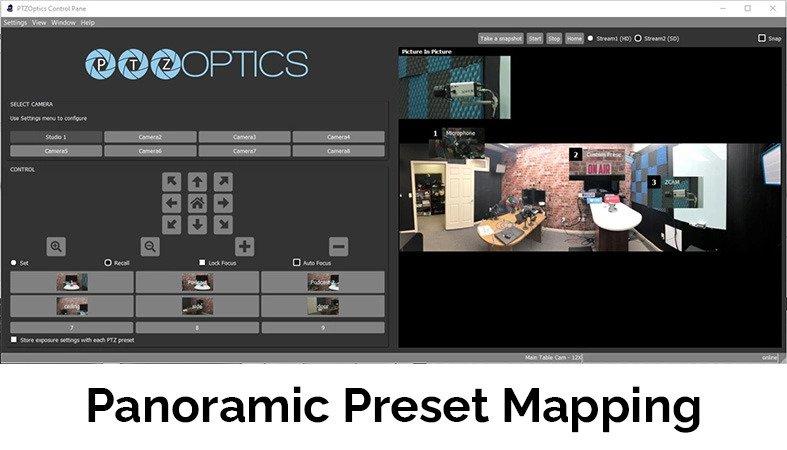 Panoramic PTZ Preset Mapping