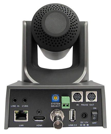 SDI HD Cameras