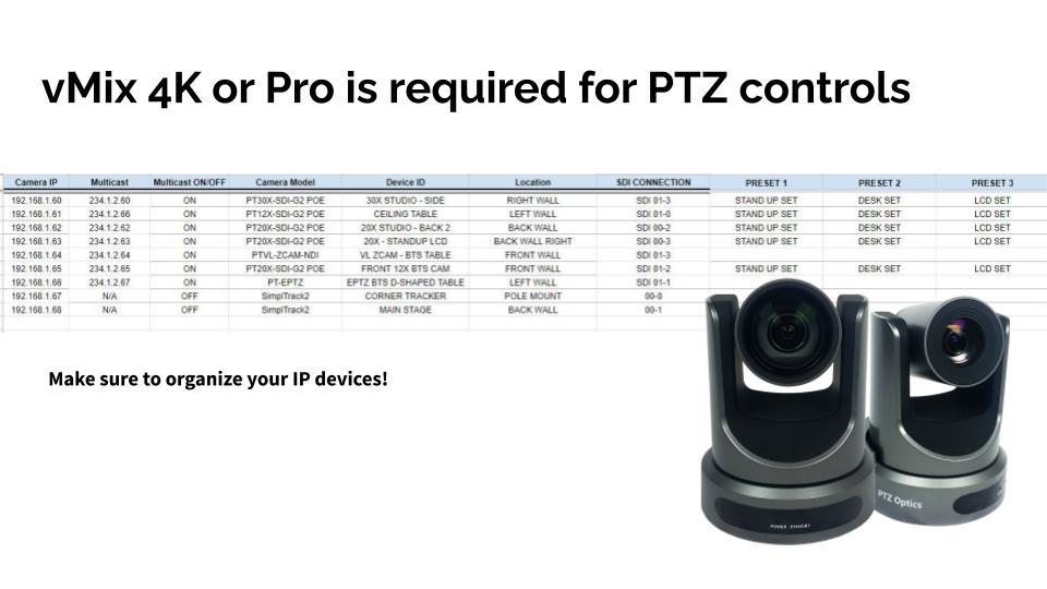 Organizing IP Cameras in vMix
